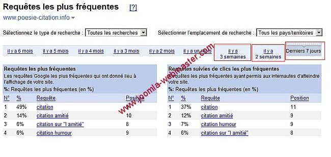 details-statistique-google-webmaster-tools