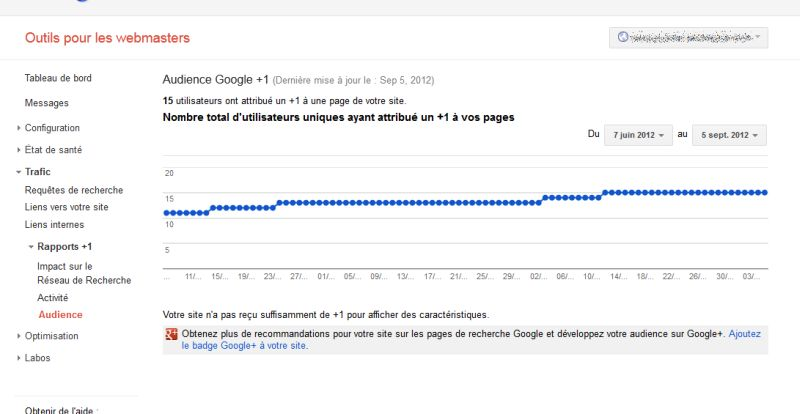 google-webmaster-tools-septembre2012-audience1