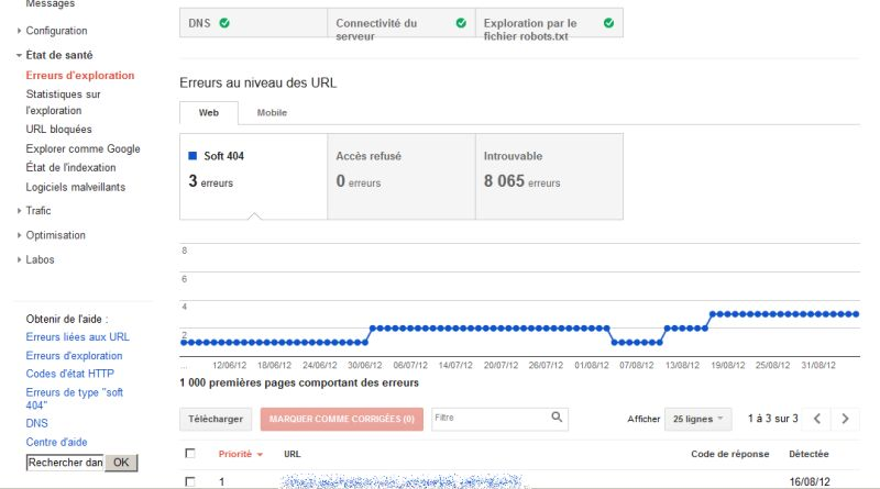 google-webmaster-tools-septembre2012-erreur-exploration-1