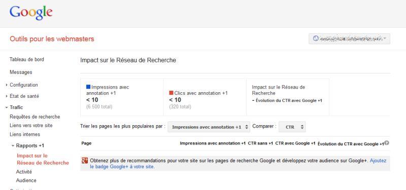 google-webmaster-tools-septembre2012-impact1