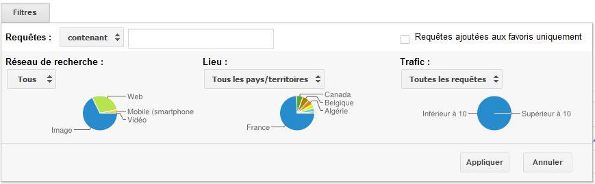 google-webmaster-tools-septembre2012filtre-requete