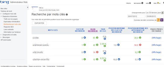 bing-webmaster-tools-recherche-mot-cles