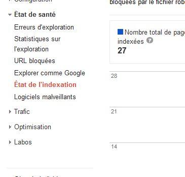 gwt-etat-de-l-indexation