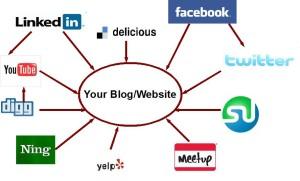 Les réseaux sociaux et votre site d'entreprise