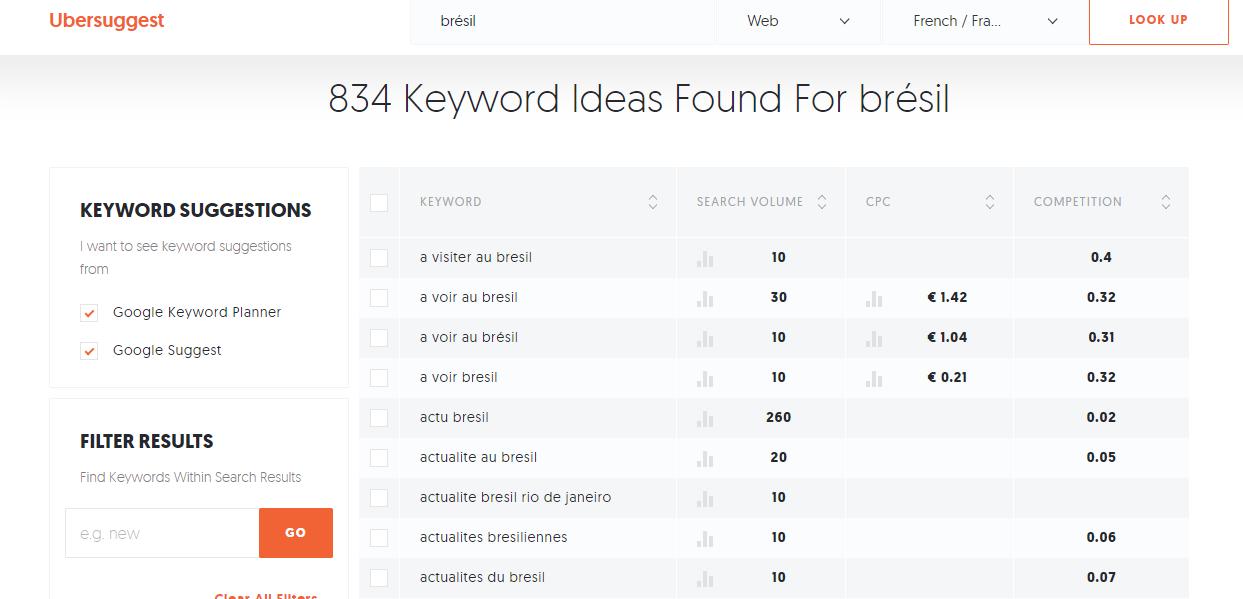 meilleurs outils pour trouver des mots-clés